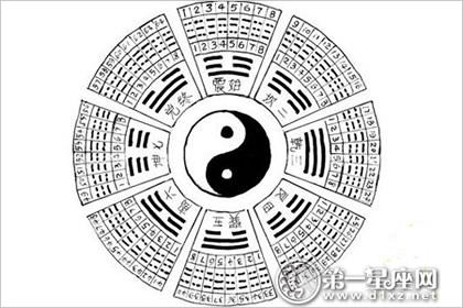 关于八字命盘里的五行是什么意思的信息